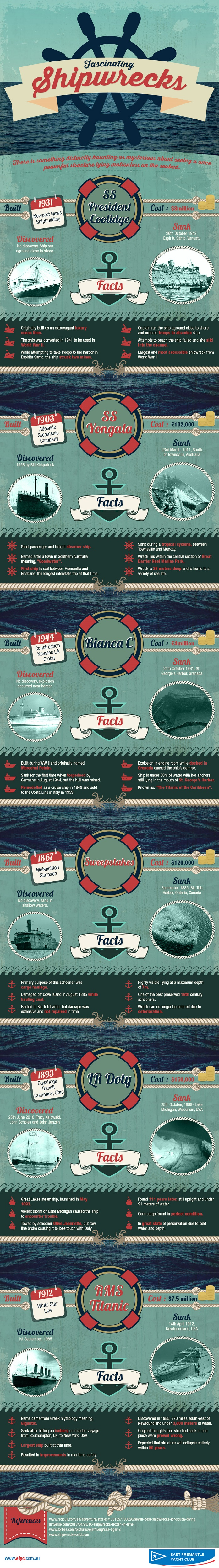 A shipwreck infographic