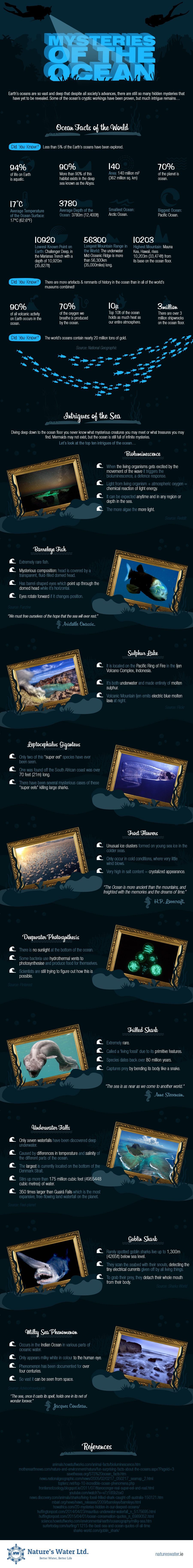Mysteries of the ocean infographics
